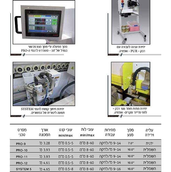 מכונת קנטים אוטומטית דגם COMPACT PS שר בן עמי